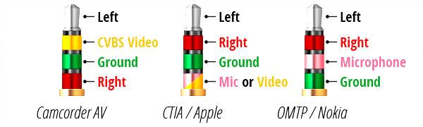av headphone jack wiring diagram 3 5mm audio video question retropie forum  3 5mm audio video question retropie forum