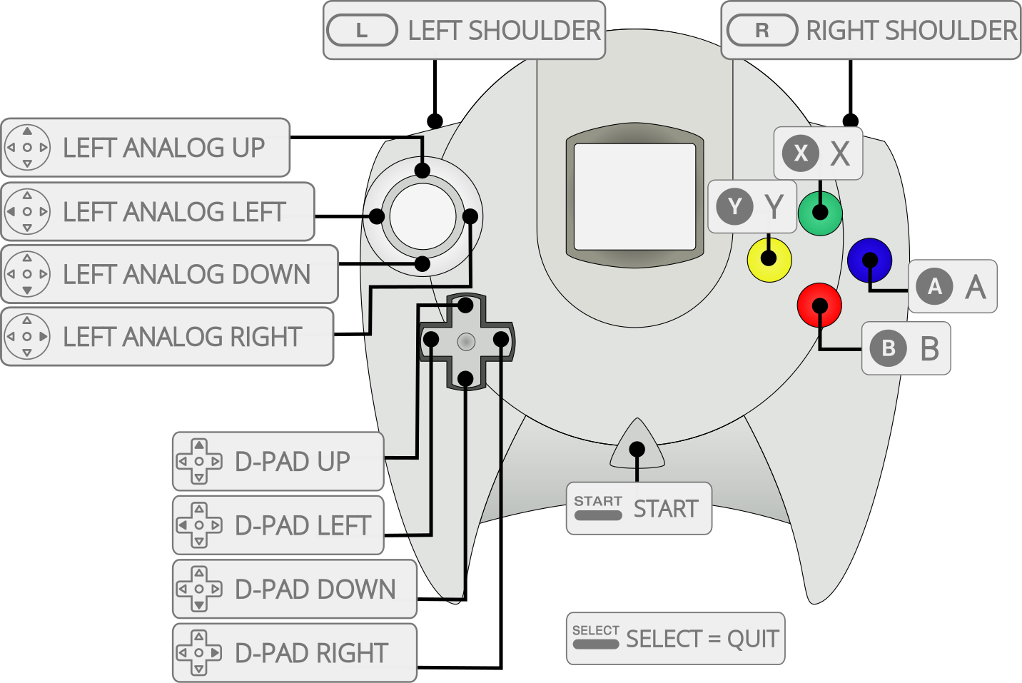 dreamcast emulator graphics plugins